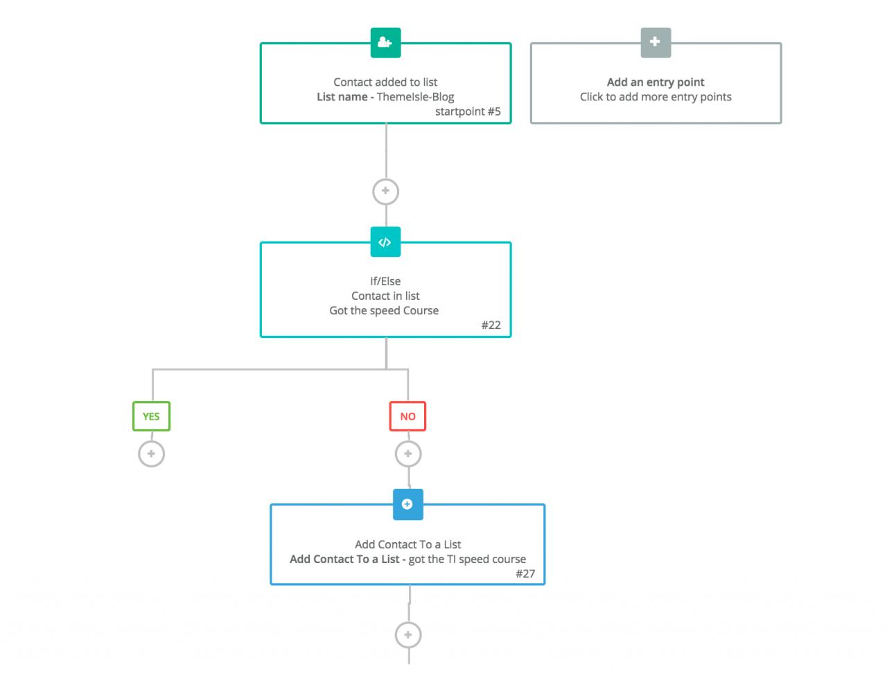 sendinblue工作流程