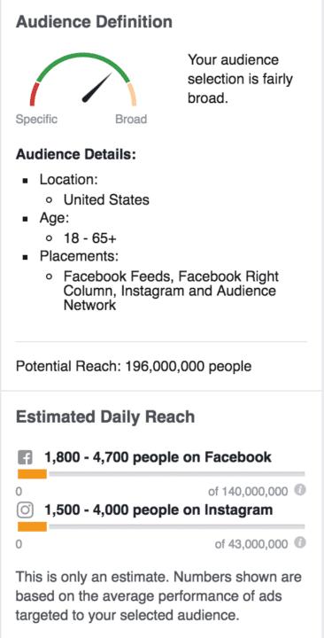 facebook人口统计学