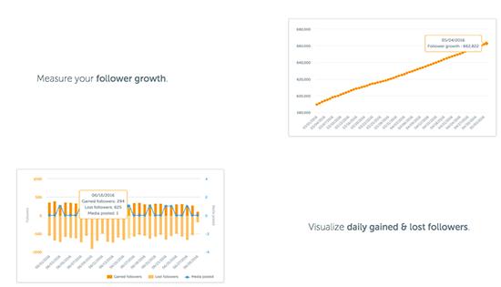 "iconosquare-graph""width =""550""height =""315""srcset =""https://bloggingwizard.com/wp-content/uploads/2017/04/Instagram-Tools-To-Boost-Your-Social-Media-Presence -iconosquare-graph-BW.png 550w,https://bloggingwizard.com/wp-content/uploads/2017/04/Instagram-Tools-To-Boost-Your-Social-Media-Presence-iconosquare-graph-BW- 314x180.png 314w""sizes =""(最大宽度:550px)100vw,550px""></p> <p>最重要的是,您可以通过跟踪评论和喜欢以及标签来查看帖子的效果,以了解您的帖子在吸引关注者和吸引新关注者方面取得的成功。</p> <p>如果你一直试图为你的帖子找到最好的主题标签,那么Iconosquare就会让你失望。您可以使用他们的服务搜索主题标签以及用户,以便您的帖子可以覆盖更多人。</p> <p>如果你坚持营销策略,Iconosquare可以帮助你运行 <a href="