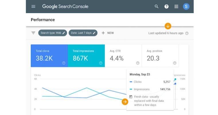 Google Search Console现在可以报告当日数据