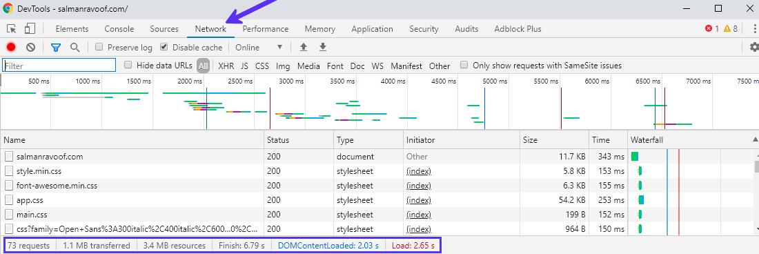 "Google Chrome浏览器的DevTools下的""网络""标签"