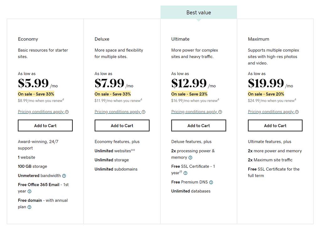 GoDaddy定价与Bluehost