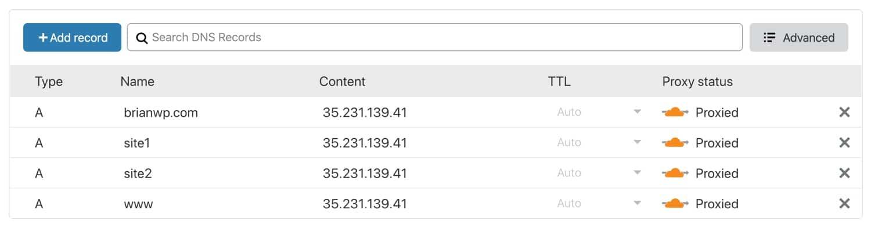 WordPress多站点的Cloudflare DNS记录。