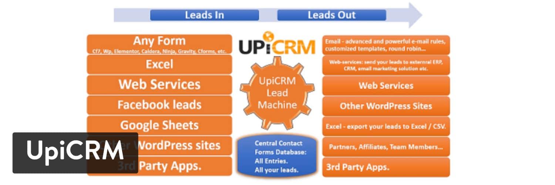 UPiCRM WordPress插件