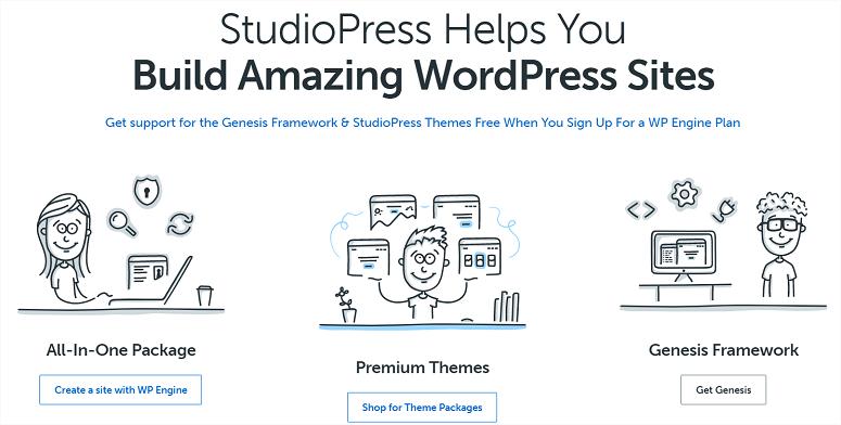 Studiopress免费主题,免费电子商务主题