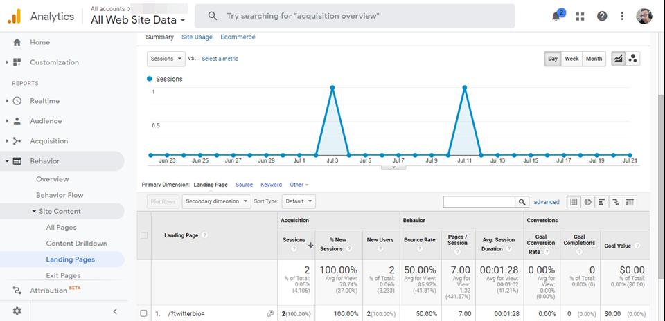 如何使用Google Analytics(分析)跟踪登陆页面重定向4如何使用Google Analytics(分析)跟踪登陆页面重定向
