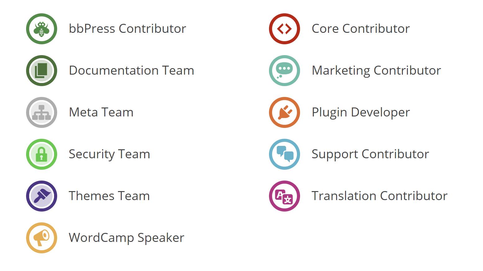 Wordcamp出勤徽章可能是一件好事,但是那是错误的讨论WordCamp出勤徽章可能是一件好事,但这是错误的讨论