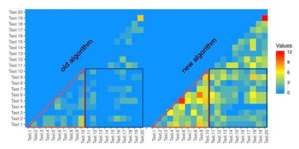 yo-seo-premium中的一个大大改进的内部链接工具是什么新的Yoast SEO Premium中一个大大改进的内部链接工具:有什么新功能?