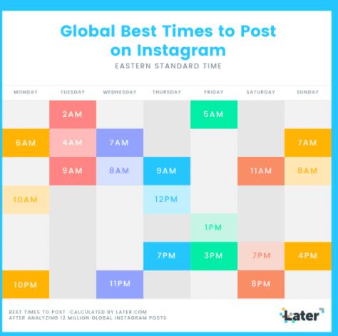 Instagram营销:权威指南|  DMC