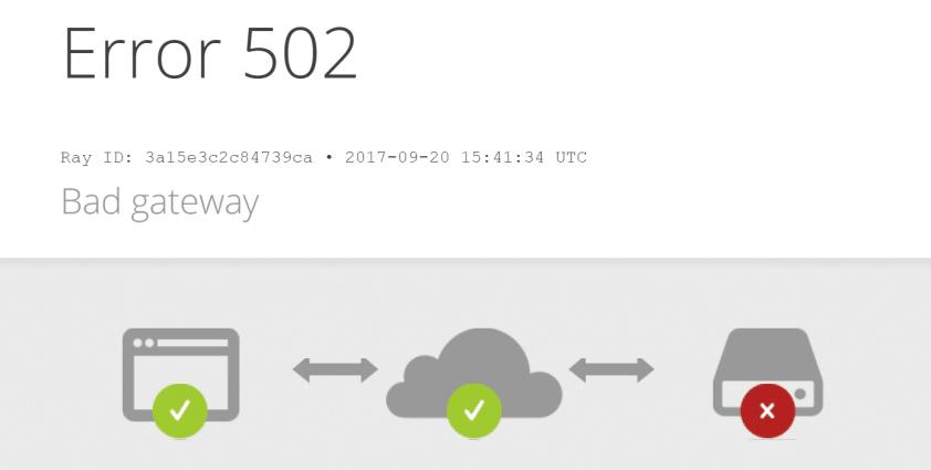 the-ultimate-guide-to-common-http-error-codes-4通用HTTP错误代码的最终指南