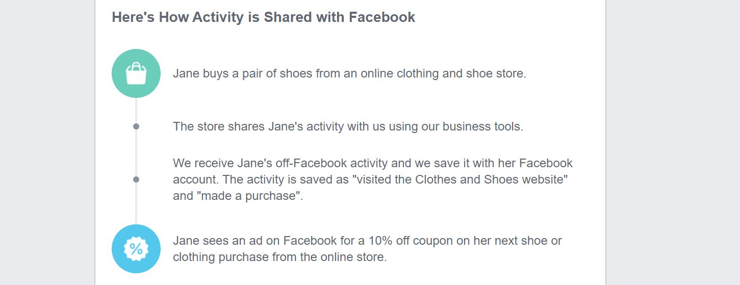 Facebook如何使用第三方数据-跟踪您的应用程序