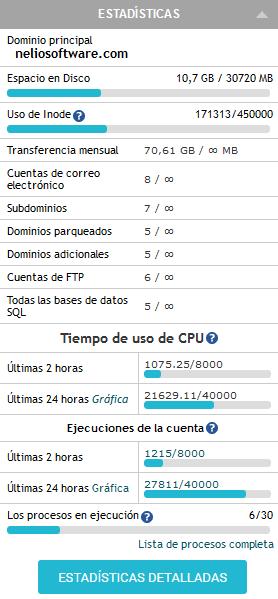 纠正CPU使用问题后来自我们网站的统计信息