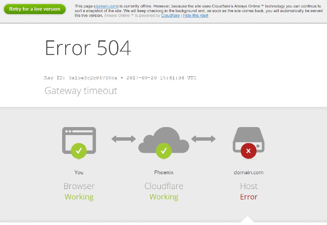 Cloudflare的自定义错误504屏幕