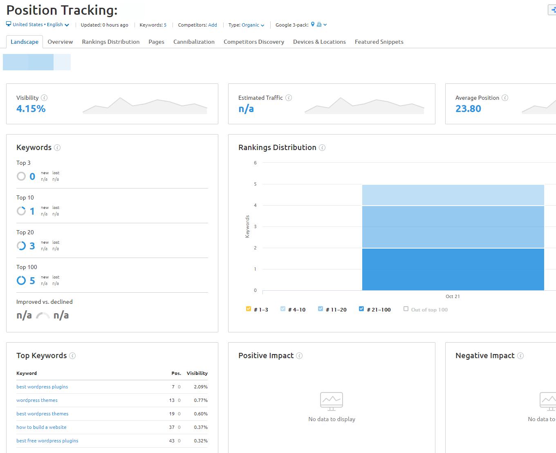 位置跟踪-SEMrush评估