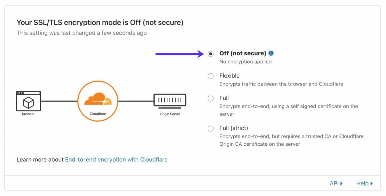 在Cloudflare中关闭SSL。