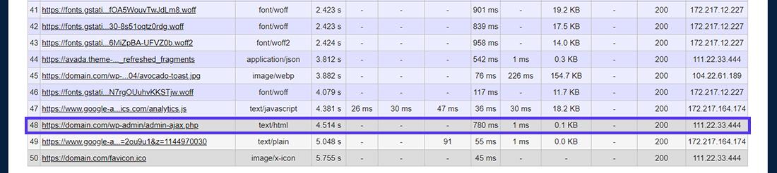 WebPageTest报告中的admin-ajax.php请求