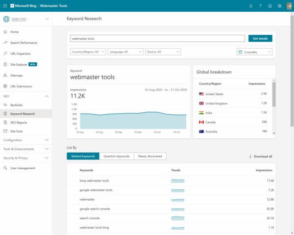 Microsoft-bing-webmaster-tools-5简介Microsoft Bing网站管理员工具简介