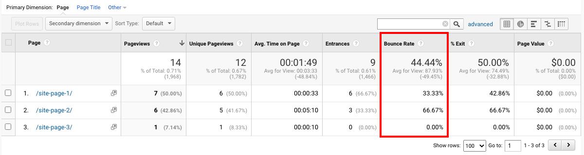 Google Analytics(分析)报告:跳出率