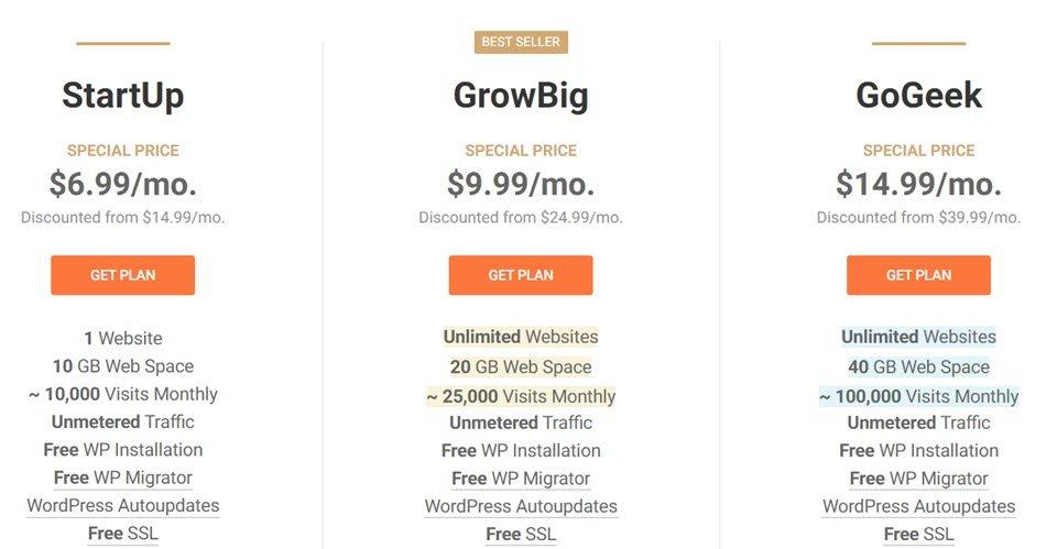 woocommerce免费电子商务插件的实际成本是多少WooCommerce? 免费电子商务插件的实际成本