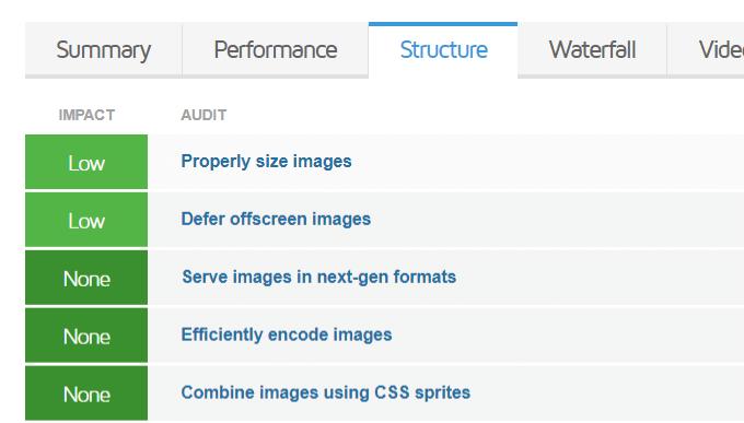 GTmetrix-Image-Optimizations