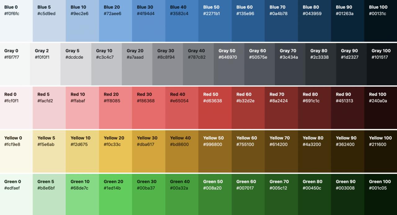 wordpress-5-7引入拖放功能块和模式,简化了管理颜色调色板,并单击迁移从http到https-1的WordPress 5.7引入了用于块和图案的拖放,简化的管理员调色板以及从HTTP到HTTPS的一键式迁移
