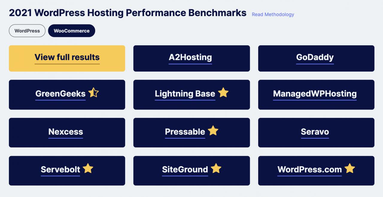 review-signal-publishes-2021-hosting-performance-benchmarks-on-new-wordpress-powered-site-1 Review Signal 在新的 WordPress 驱动的网站上发布 2021 年托管性能基准