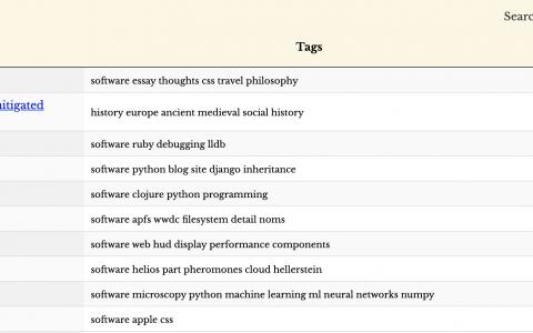 Refined.blog:软件工程博客的 RSS 提要精选列表