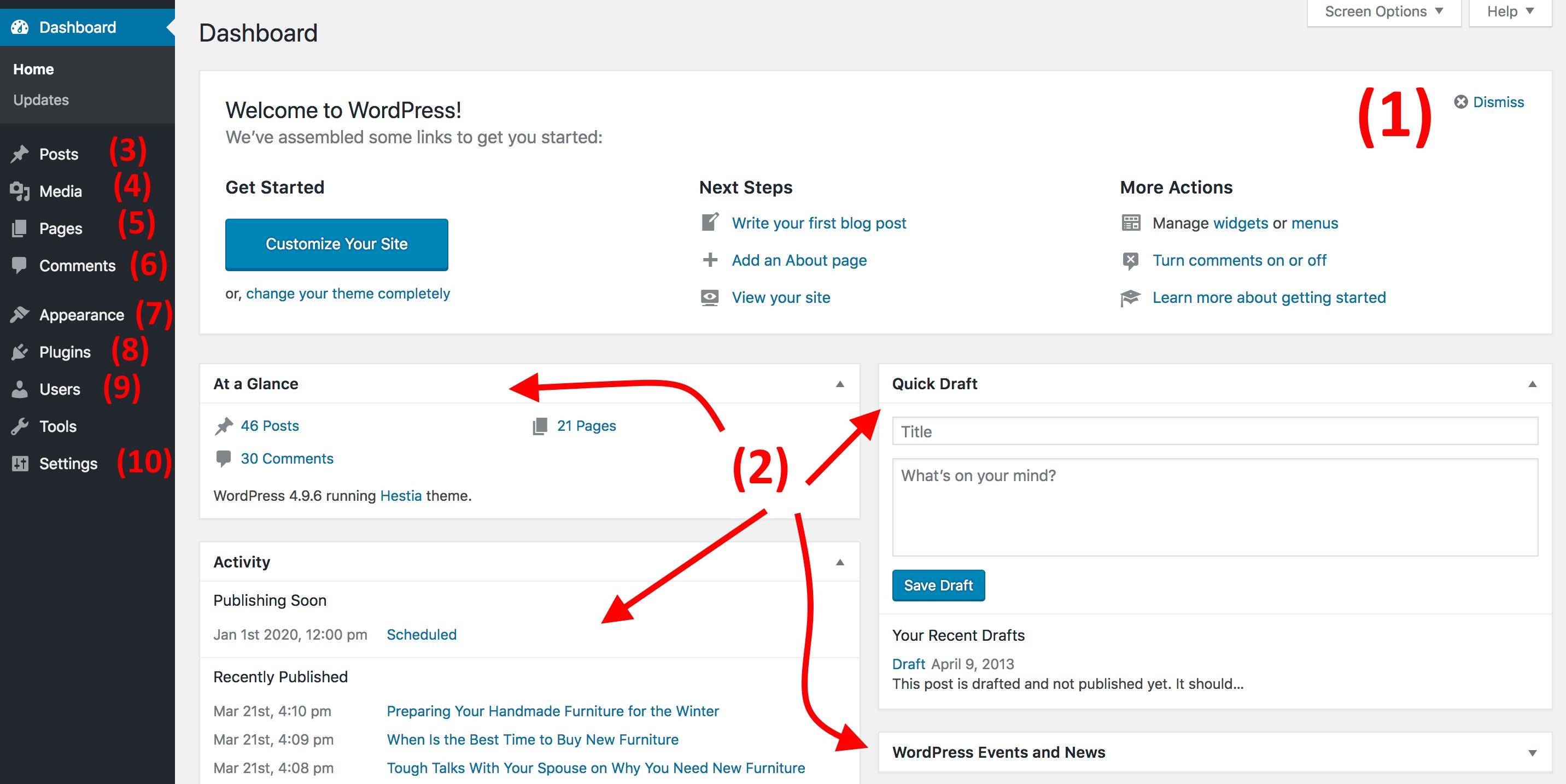 WordPress儀錶板