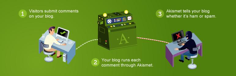 Akismet垃圾邮件防护